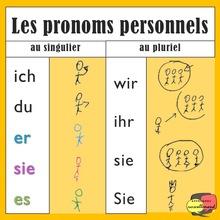 foto de La conjugaison des verbes au présent en allemand Apprendre natur'allemand
